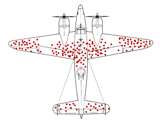 640px-Survivorship-bias